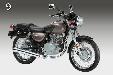 top 10 des meilleures motos pour d buter sur la route. Black Bedroom Furniture Sets. Home Design Ideas